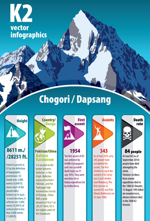 snowcapped: infographics K2 in the Karakorum Mountains