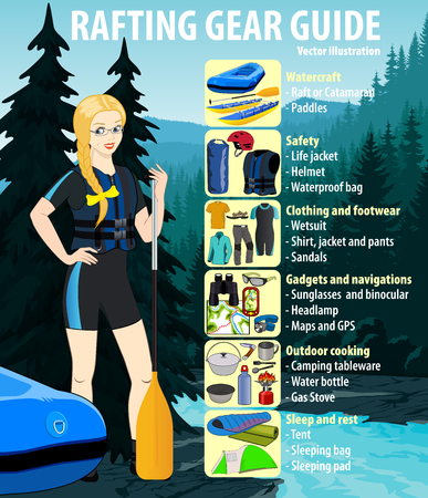 Rafting gear guide infographic illustration