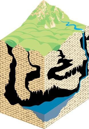 formation: Underground river with waterfall flowing in karst cave. Cave formation and development - infographic.