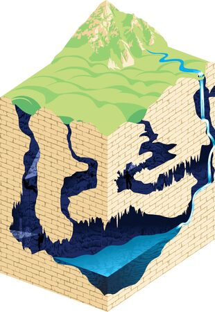 flowing river: Underground river with waterfall flowing in karst cave. Cave formation and development - infographic.