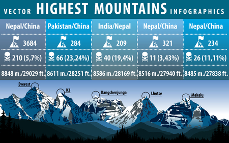 vector infographic of the five highest peaks of the world Illustration