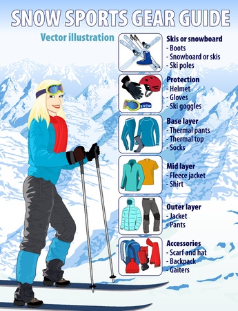 Winter snow sports gear guide infographic