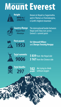 Mountain peak Everest. Highest mountain in the world. Vector infographic 写真素材 - 115277651