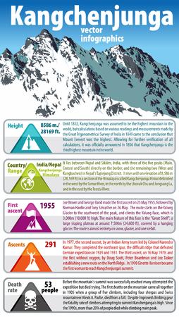 Third highest mountain in the world Kangchenjunga. India and Nepal himalaya. Vector infographic