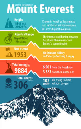 Mountain peak Everest. Highest mountain in the world. Vector infographic  イラスト・ベクター素材