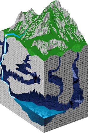 Underground river with waterfall flowing in cave. Karst formation and development - vector infographic. 向量圖像