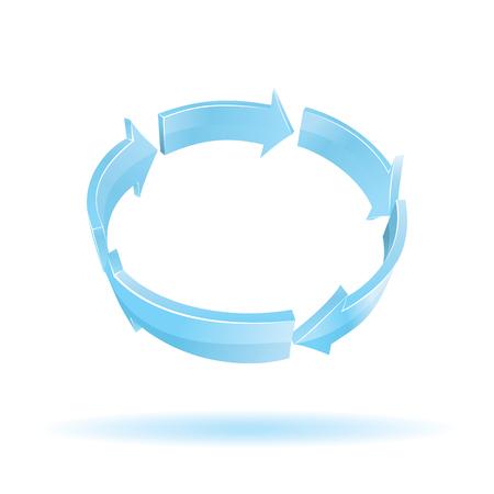 circling: 3D Arrows. Recycle symbol Illustration
