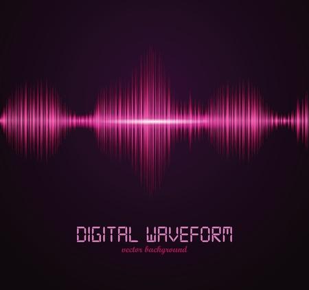 Forma de onda digital