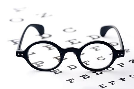 Old-fashioned round black eyeglasses, lying over the eye-checking chart 版權商用圖片
