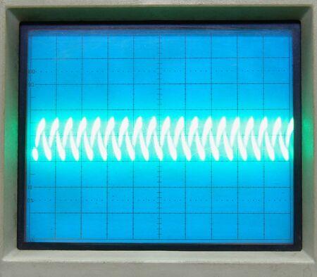 vintage oscilloscoop frame met golven