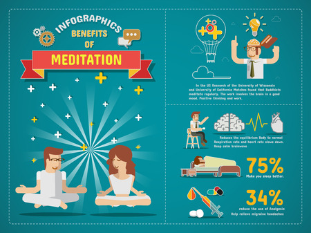 Benefits of meditation Infographics Stock Vector - 40917625