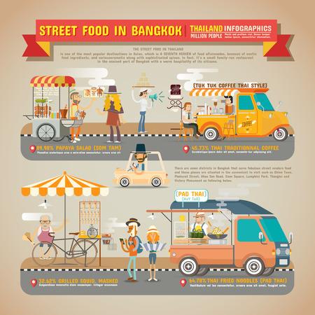 vendedor: Alimento de la calle en Bangkok Infografía