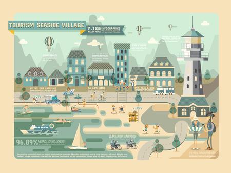 Tourism seaside village Travel Infographic Elements