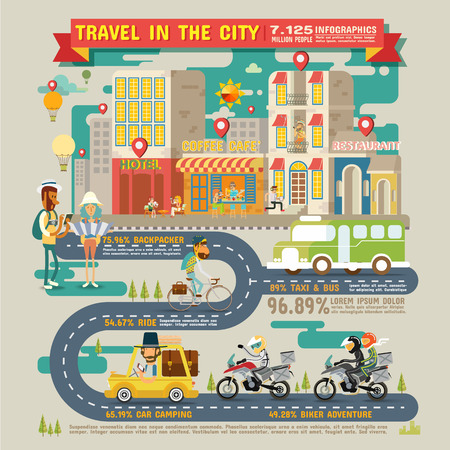 Travel in the City Infographics Vector