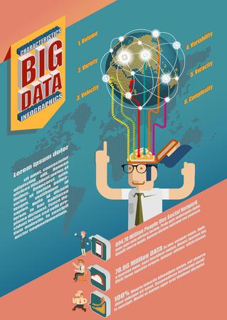 大きなデータのインフォ グラフィック