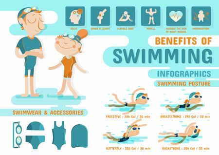 donna farfalla: Benefici del nuoto infografica Vettoriali