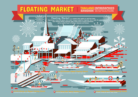 indonesia culture: Floating Market Bangkok Thailand Infographics