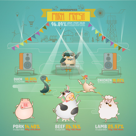 calories: Farm Fresh Infographics. The amount of calories and protein to farm animals.