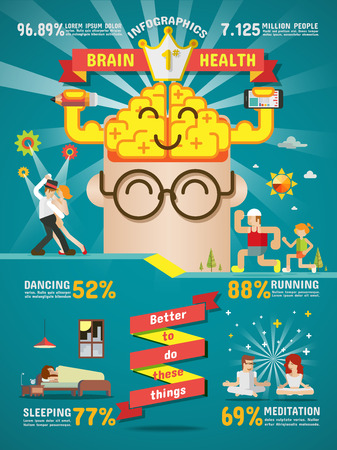Brain health, better to do these things. Stock Illustratie
