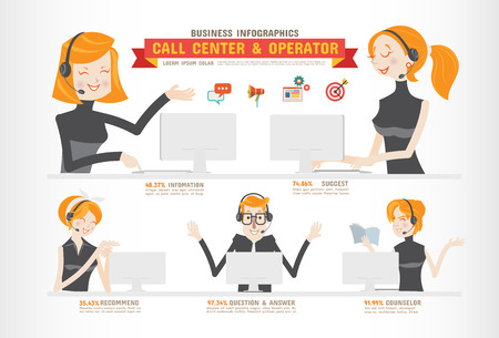 phone operator: Call Center and Operator-Business Infographics
