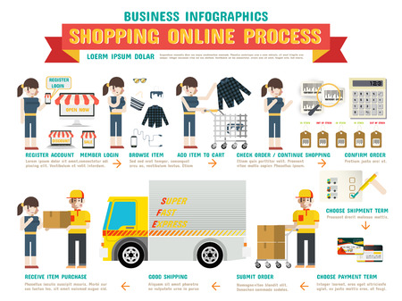 shopping icon: Shopping Online Process Infographics Illustration