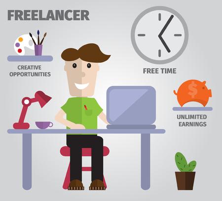 freelancer: Happy freelancer at work