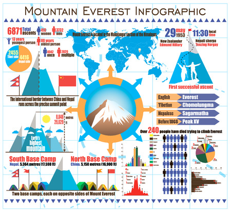 everest: Mountain Everest Travel outdoor infographic with icons and elements. Vector illustration in flat style design.