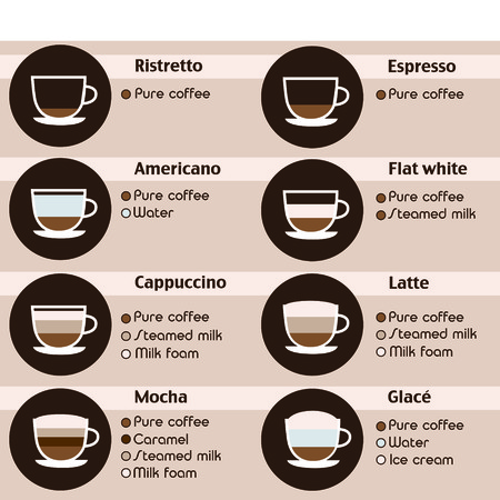 glasse: Coffee icons set. Menu with different types of coffee. Vector illustration in flat design. Illustration