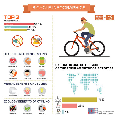 healthy person: Cycling bicycle infographics with elements and statistic. Vector illustration in flat style.