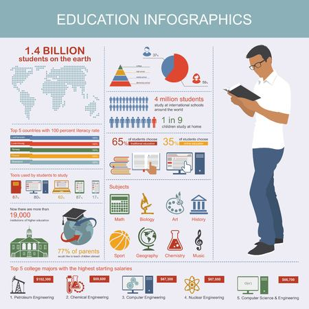 engeneering: Education infographic. Symbols and design elements. Student read a book. Vector illustration. Illustration