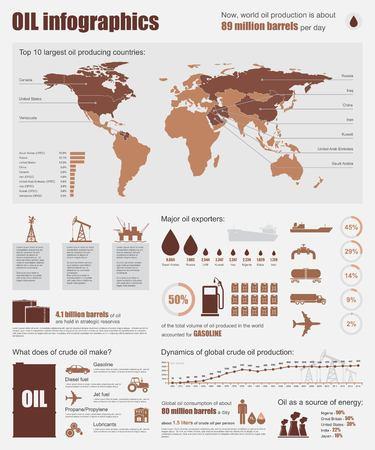 oil barrel: Aceite de la industria ilustraci�n vectorial infograf�a. Modelo con el mapa, iconos, gr�ficos y elementos de dise�o web. Producci�n, transporte y refinaci�n de petr�leo. Vectores