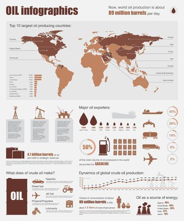 oil industry: Oil industry vector infographic illustration. Template with map, icons, charts and elements for web design. Production, transportation and refining of oil.