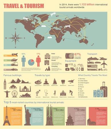 turismo: Viaggi e turismo mondo Infografica. Modello con mappa, le icone, le attrazioni turisti, i grafici e gli elementi per il web design. Illustrazione vettoriale.
