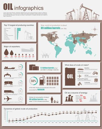 Oil industry infographic vector illustration. Template with map, icons, charts and elements for web design. Production, transportation and refining of oil