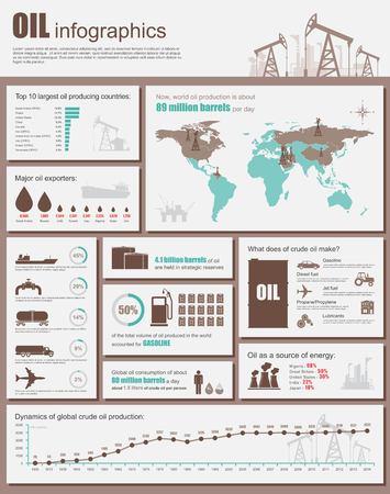 transporte: Indústria do petróleo ilustração infográfico vetor. Modelo com mapa, ícones, gráficos e elementos de web design. Produção, transporte e refinação de petróleo