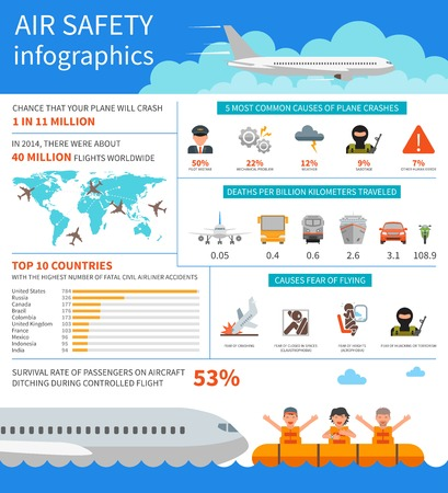Air safety infographic vector illustration. Template with map, icons, charts and elements for web design. Airplane crash, aviophobia, terror attack, pilot mistake, weather. Landing on water.  イラスト・ベクター素材