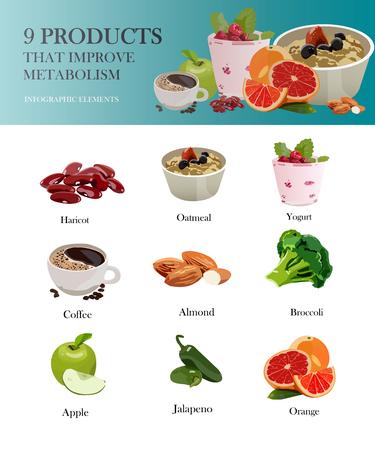Alimentaires icônes isolées définies. concept de métabolisme. Légumes, fruits, petit-déjeuner.