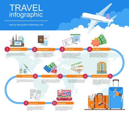 여행: 여행 인포 그래픽 설명서를 계획합니다. 휴가 예약 개념입니다. 플랫 스타일 디자인 벡터 일러스트 레이 션. 호텔 및 항공권 예약, 비자, 아이콘 랜드  일러스트