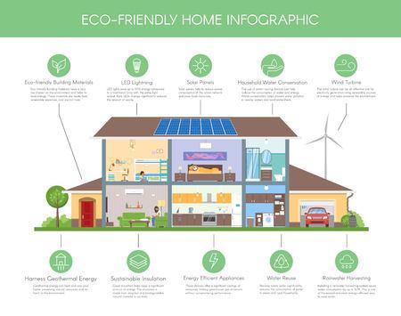 Ecológico casa infografía concepto de ilustración vectorial. casa verde ecología. entre casa moderna detallada en estilo plano. Iconos de la ecología y elementos de diseño.