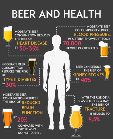 contradictory: Drinking alcohol beer influence your body and health infographics vector illustration. Beer consumption concept poster. Illustration