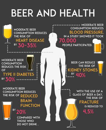 Het drinken van alcohol bier invloed op uw lichaam en gezondheid infographics vector illustratie. De bierconsumptie begrip poster.