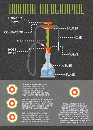 interesting: Hookah parts vector illustration. Interesting facts about smoking shisha.