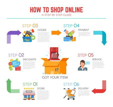 Ilustración del vector en diseño plano. Cómo hacer compras en línea infografía, guía paso a paso. Aislado Foto de archivo - 61189592