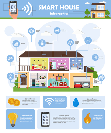 Smart house vector infographics. House with smart home automation system, icons representing benefits of connected home such as economy, security, access and control via internet. Flat style design.