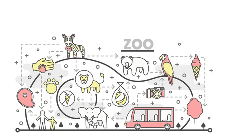 Zoo vector poster banner template. Bear, elephant, zebra, parrot, lion, ice cream cone, bus, camera, visitors, animal food and cotton candy. Thin line art flat icons for web and printed materials.  イラスト・ベクター素材