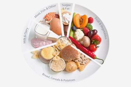 balanced diet: A plate packed with the ingredients for a balanced diet Stock Photo