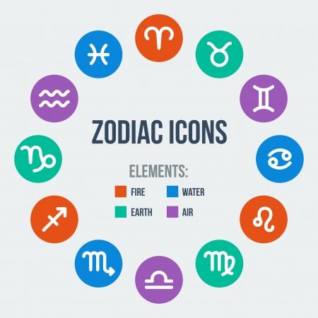 Zodiac signs in circle in flat style  Set of colorful round icons with appropriate colors of elements - air, earth, water, fire  Vector illustration