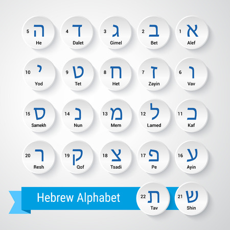 Letters of Hebrew alphabet with names in english and sequence numbers. Vector illustration.  イラスト・ベクター素材