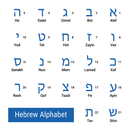 Letters of Hebrew alphabet with names in english and sequence numbers. Vector illustration. Иллюстрация