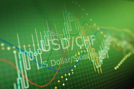 Data analyzing in forex foreign finance market: the charts and quotes on display. Analytics in pairs USD  CHF